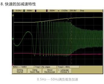 气时代网 揭秘天正电气高性能矢量控制变频器 TGEV5图片