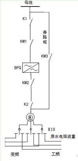 汇川技术hd92高压变频器在水泥行业