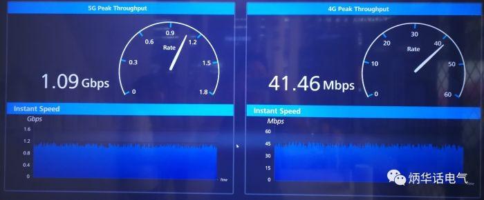 神奇的5G