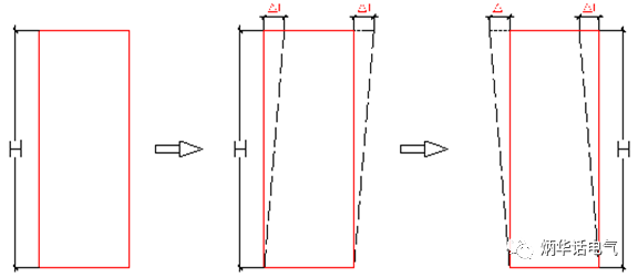 超高层建筑电气设计与研究——第六讲 低压配电系统